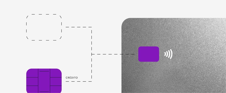 Tarjeta sin anualidad: dibujo de una tarjeta de crédito gris con un chip morado.